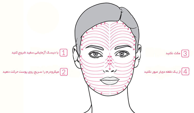 دستگاه ساکشن صورت